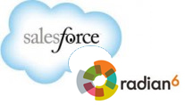 Salesforce.com buys Radian6